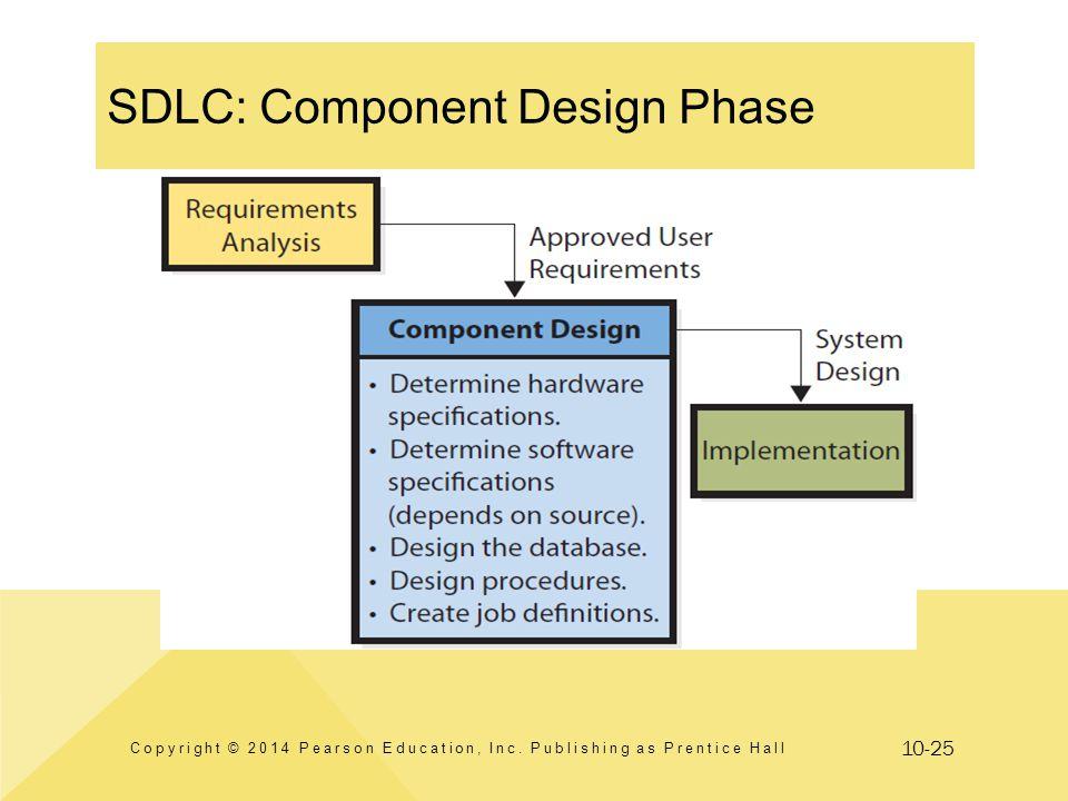 SDLC: Component Design Phase