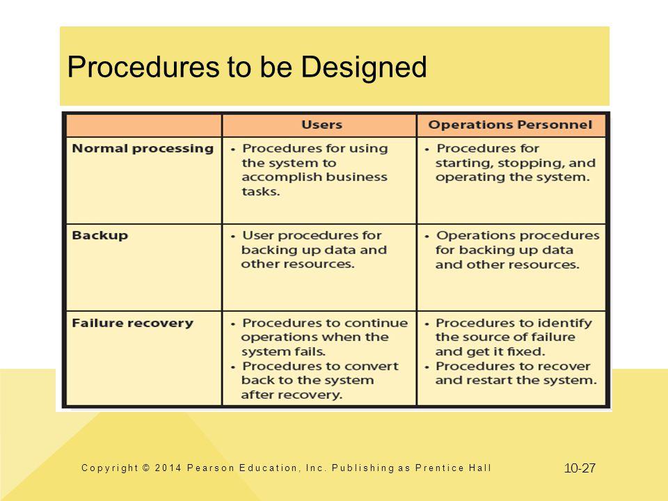 Procedures to be Designed