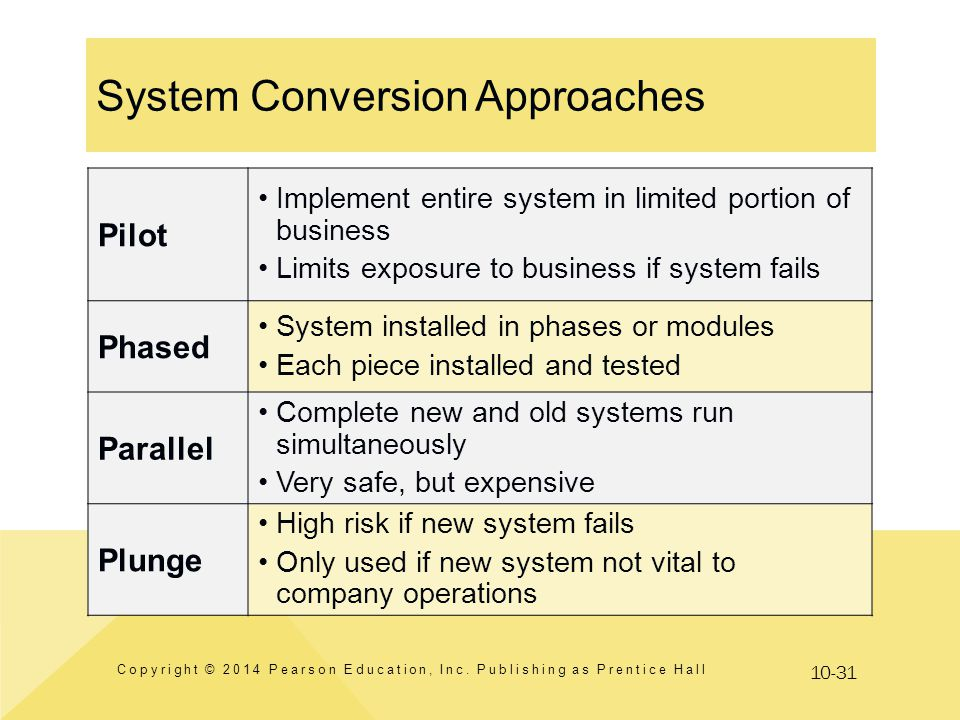 System Conversion Approaches