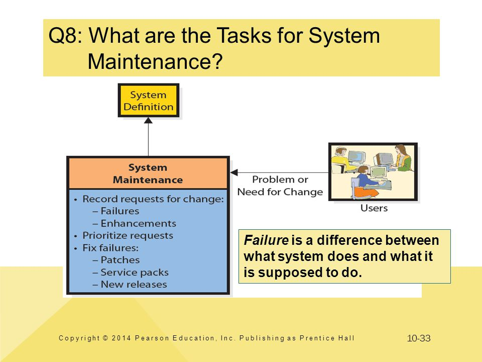 Q8: What are the Tasks for System Maintenance