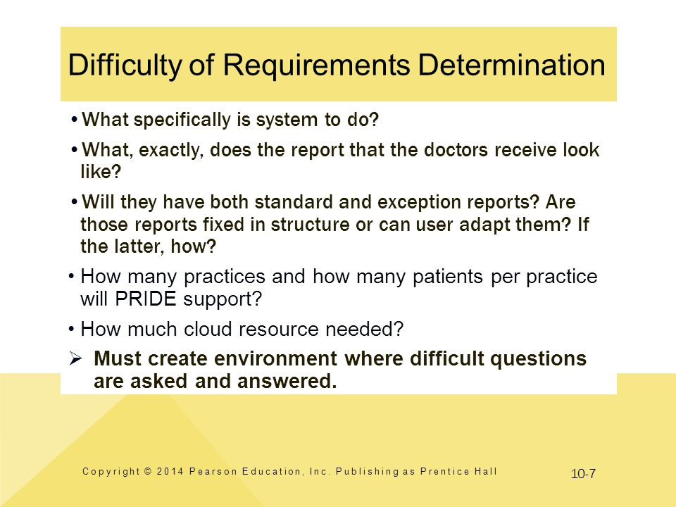 Difficulty of Requirements Determination