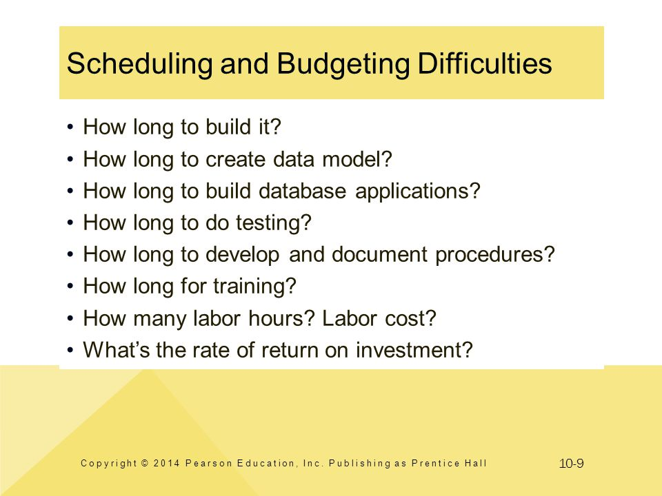 Scheduling and Budgeting Difficulties