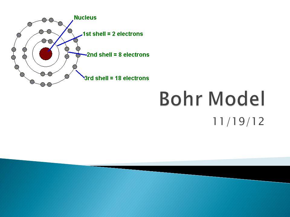 Bohr Model 11/19/12