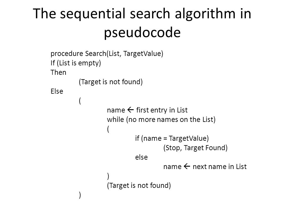 The sequential search algorithm in pseudocode