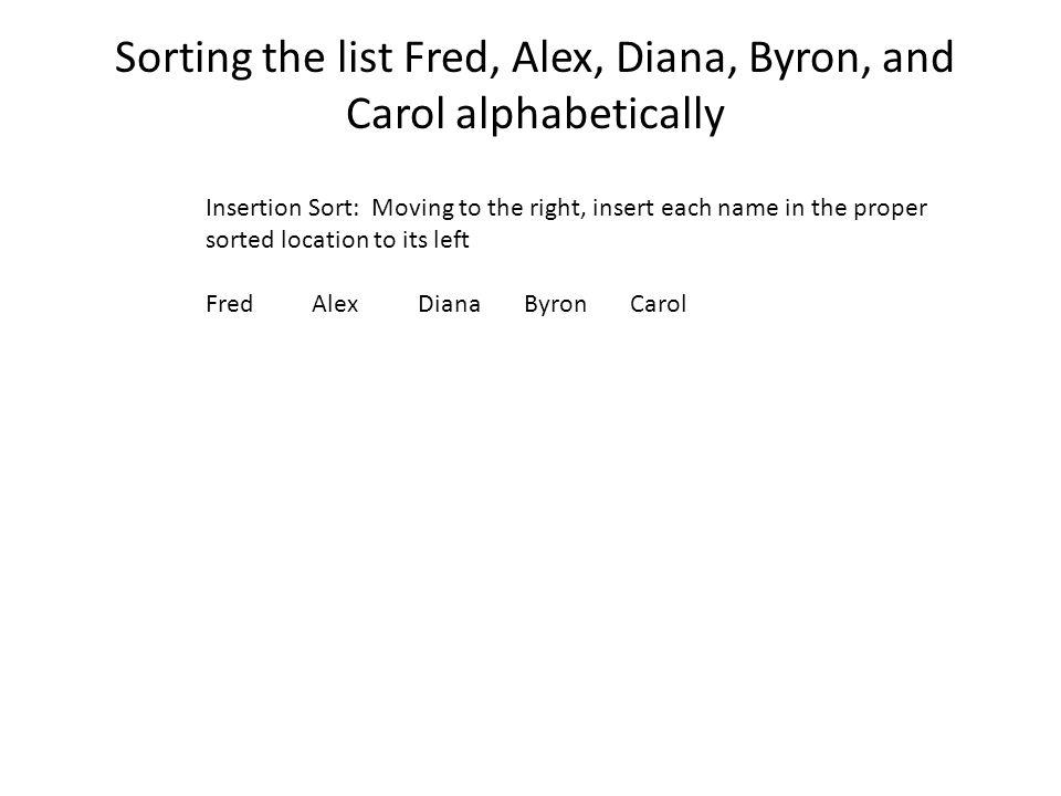 Sorting the list Fred, Alex, Diana, Byron, and Carol alphabetically