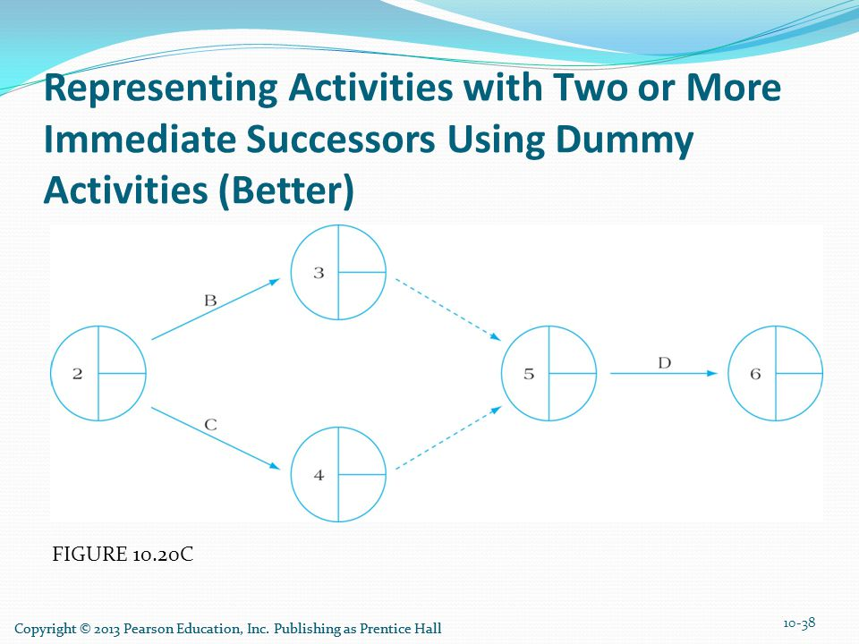 Representing Activities with Two or More Immediate Successors Using Dummy Activities (Better)