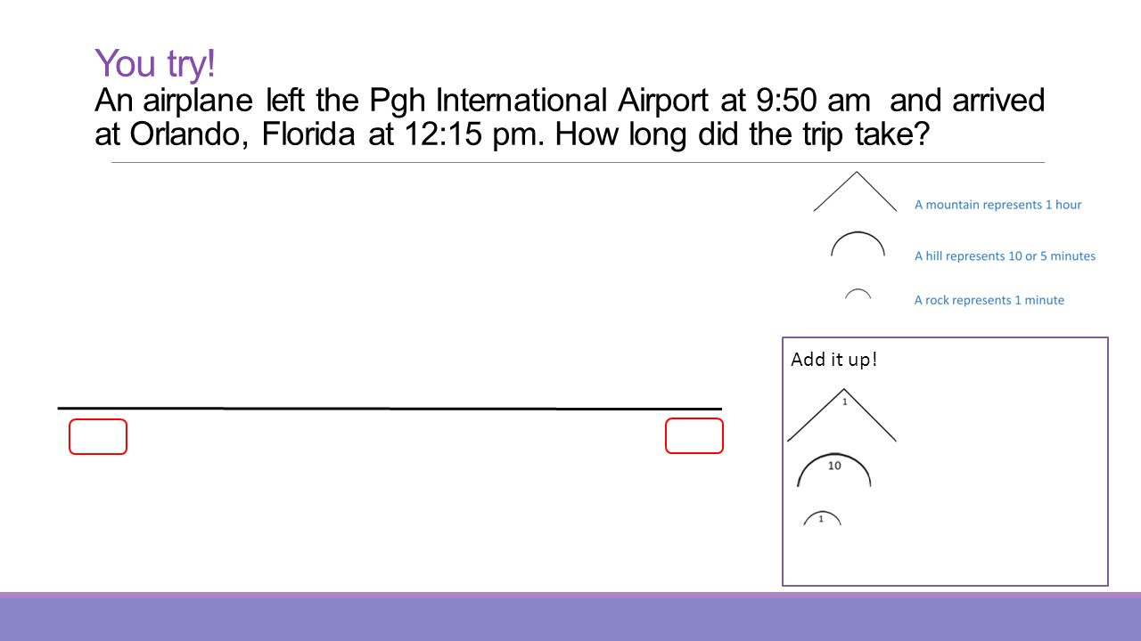 You try! An airplane left the Pgh International Airport at 9:50 am and arrived at Orlando, Florida at 12:15 pm. How long did the trip take