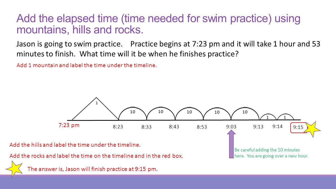 Add the elapsed time (time needed for swim practice) using mountains, hills and rocks.
