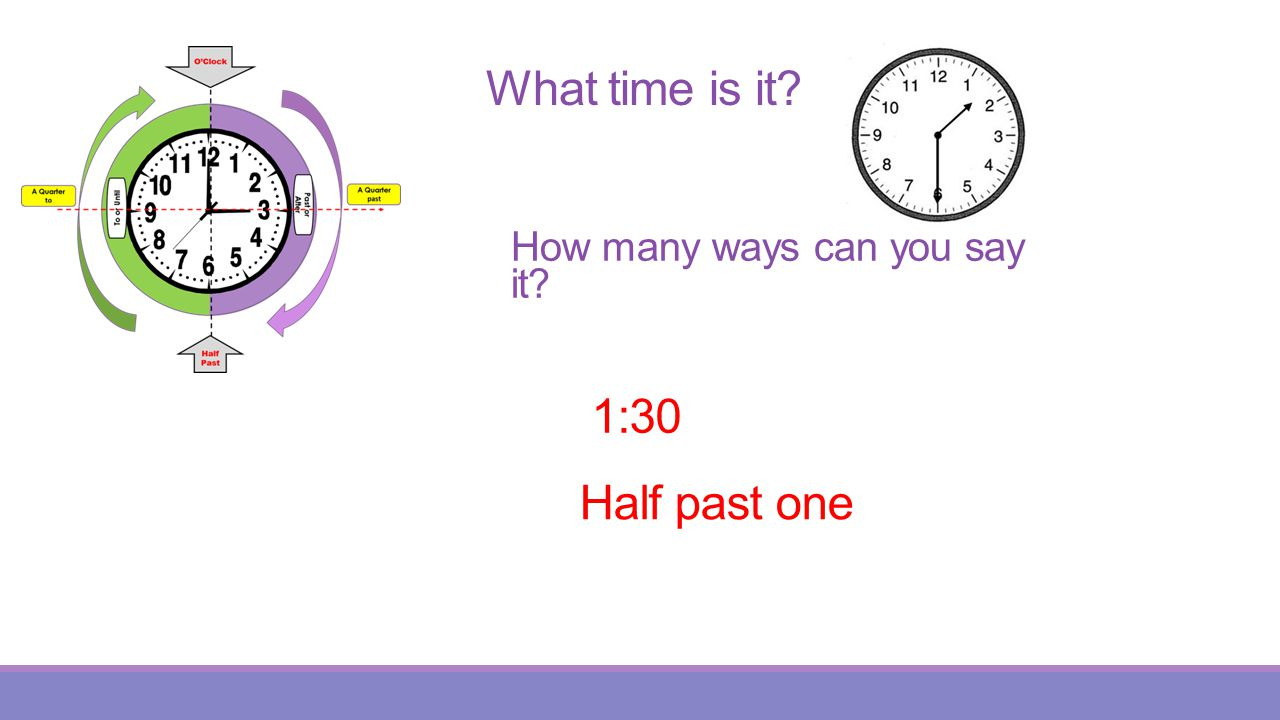 What time is it How many ways can you say it 1:30 Half past one