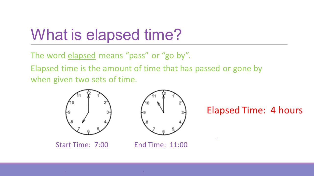 What is elapsed time Elapsed Time: 4 hours