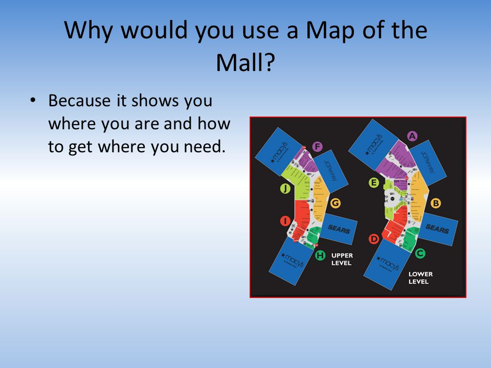 Why would you use a Map of the Mall
