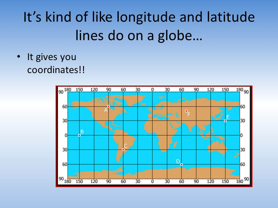 It's kind of like longitude and latitude lines do on a globe…