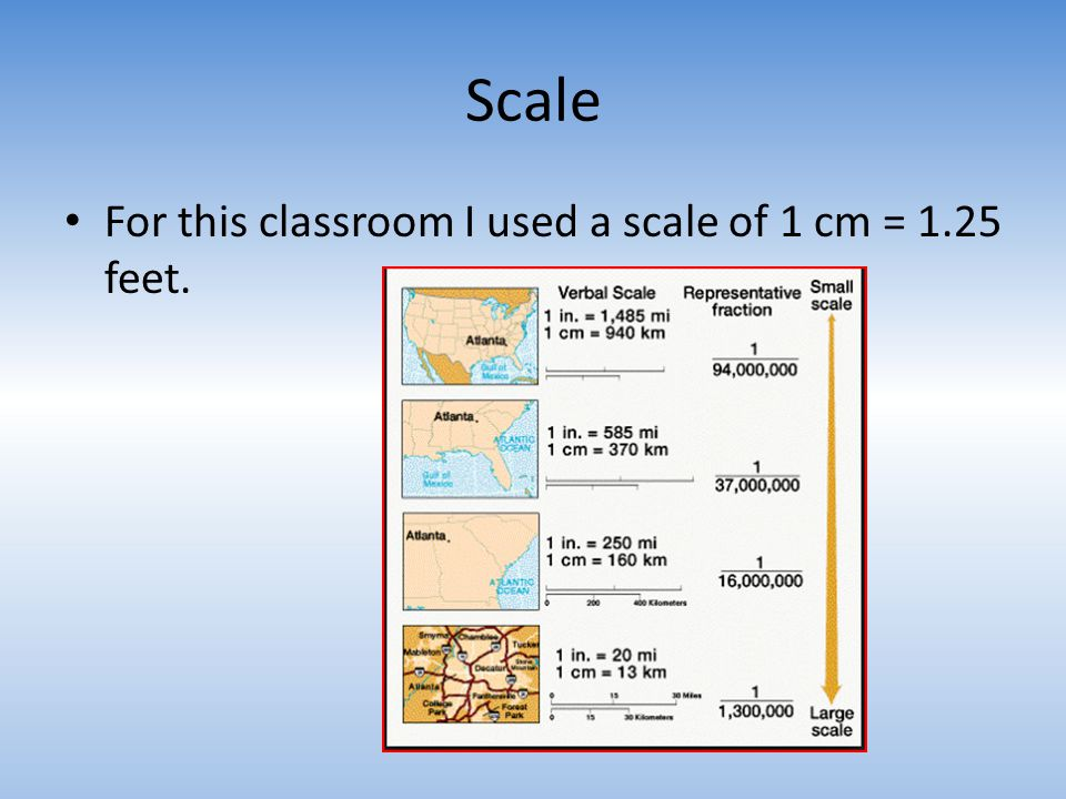 Scale For this classroom I used a scale of 1 cm = 1.25 feet.
