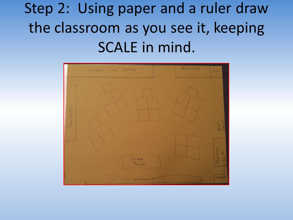 Step 2: Using paper and a ruler draw the classroom as you see it, keeping SCALE in mind.