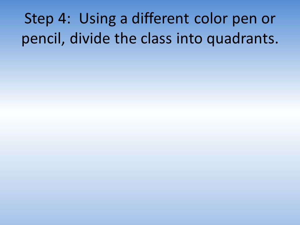 Step 4: Using a different color pen or pencil, divide the class into quadrants.