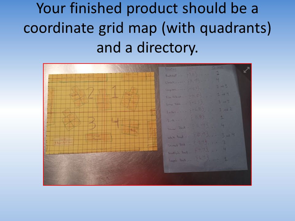 Your finished product should be a coordinate grid map (with quadrants) and a directory.
