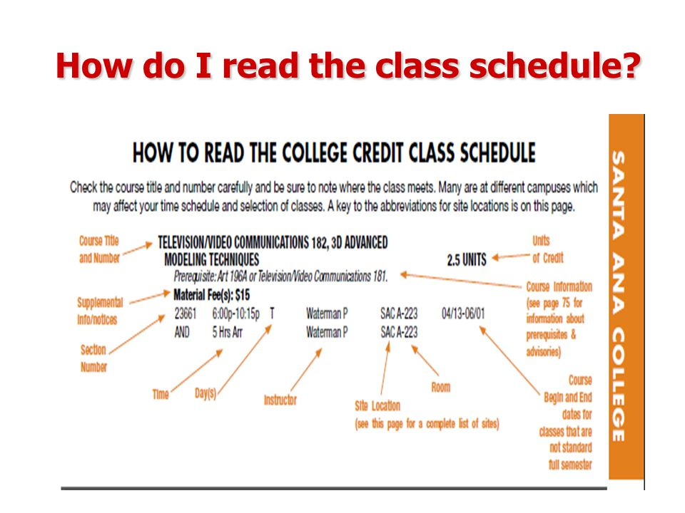 How do I read the class schedule