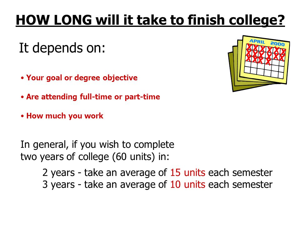 HOW LONG will it take to finish college