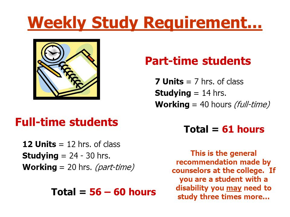 Weekly Study Requirement...