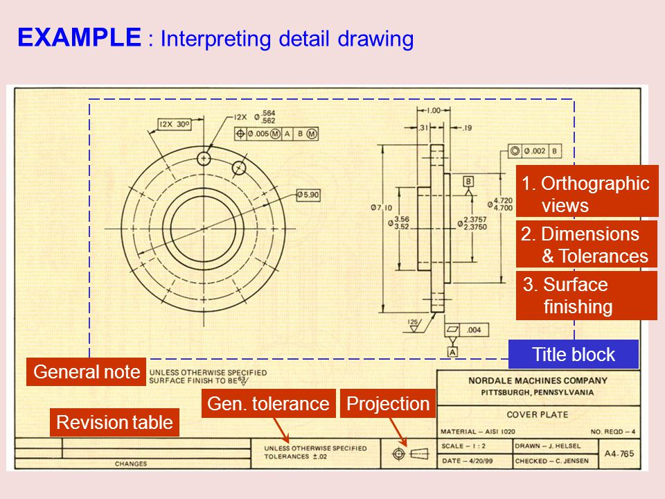 EXAMPLE : Interpreting detail drawing