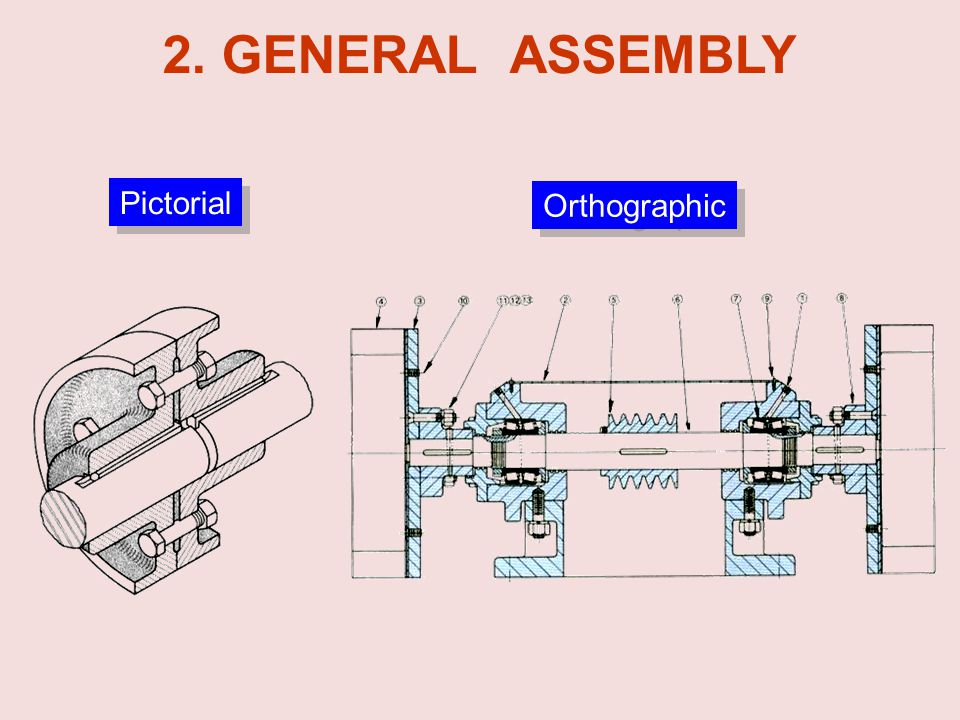 2. GENERAL ASSEMBLY Pictorial Orthographic