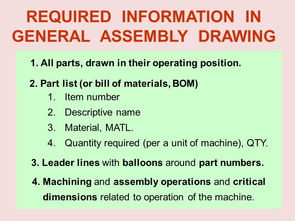 REQUIRED INFORMATION IN GENERAL ASSEMBLY DRAWING