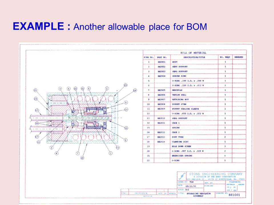 EXAMPLE : Another allowable place for BOM