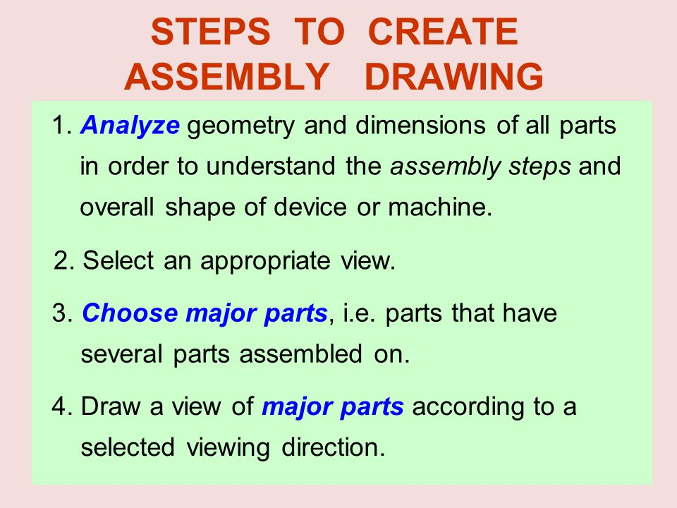 STEPS TO CREATE ASSEMBLY DRAWING