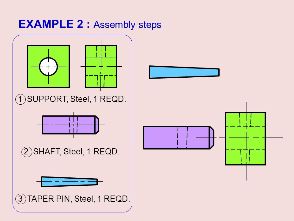 EXAMPLE 2 : Assembly steps