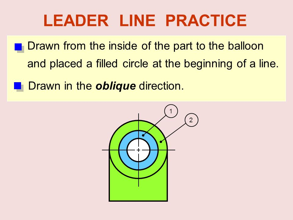 LEADER LINE PRACTICE Drawn from the inside of the part to the balloon and placed a filled circle at the beginning of a line.