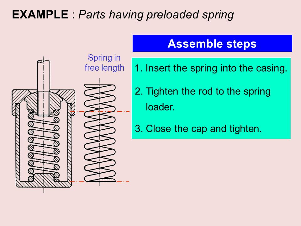 EXAMPLE : Parts having preloaded spring