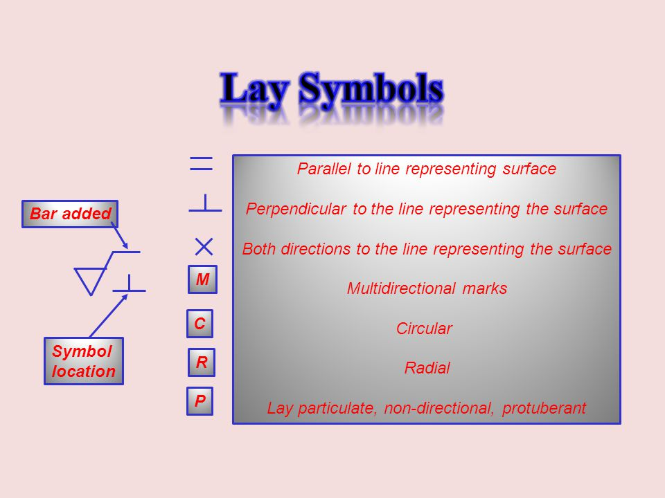 Lay Symbols Parallel to line representing surface