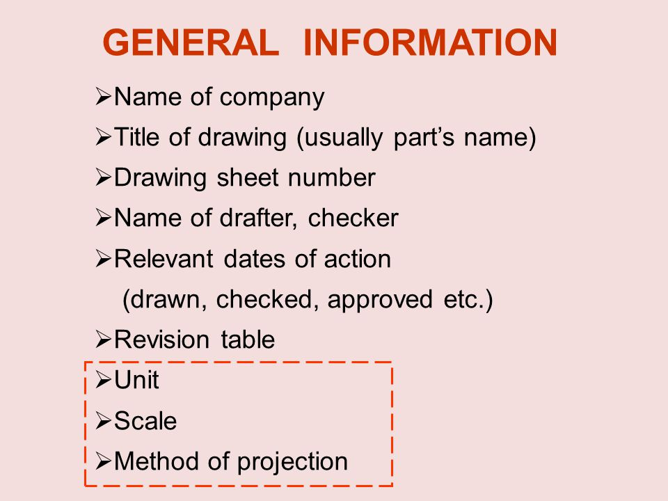 GENERAL INFORMATION Name of company