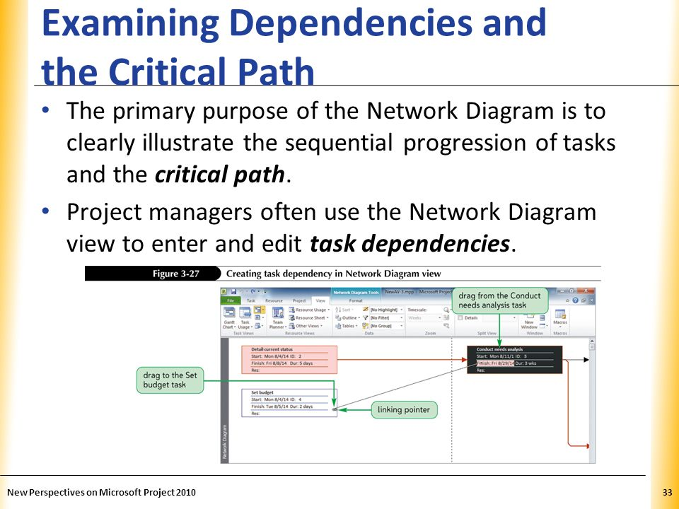 Examining Dependencies and the Critical Path