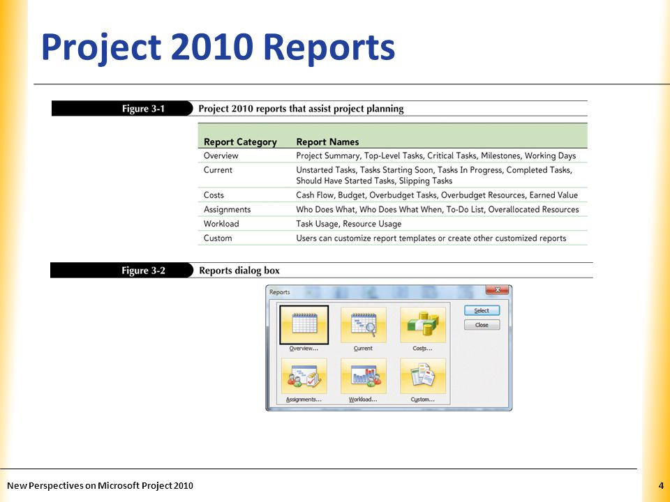 Project 2010 Reports New Perspectives on Microsoft Project 2010