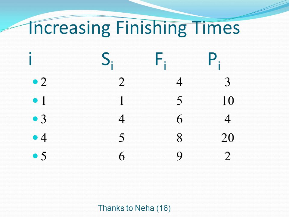 Increasing Finishing Times