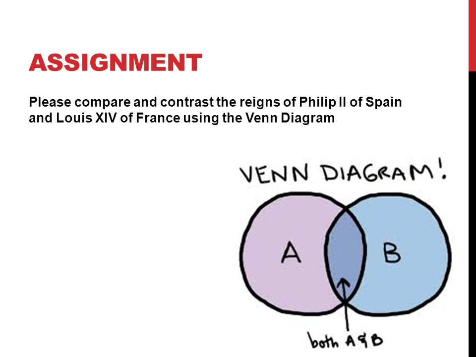 Assignment Please compare and contrast the reigns of Philip II of Spain and Louis XIV of France using the Venn Diagram.