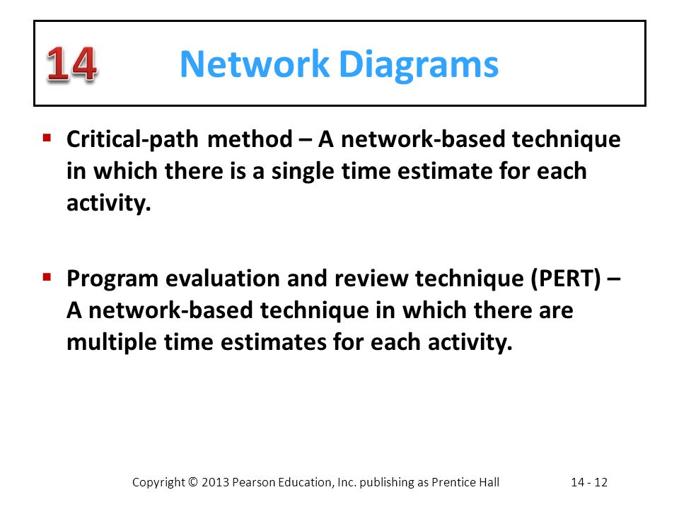 Network Diagrams Critical-path method – A network-based technique in which there is a single time estimate for each activity.