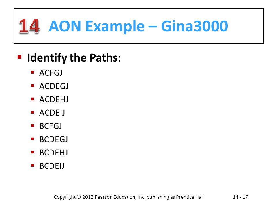 AON Example – Gina3000 Identify the Paths: ACFGJ ACDEGJ ACDEHJ ACDEIJ