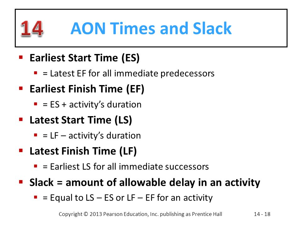 AON Times and Slack Earliest Start Time (ES) Earliest Finish Time (EF)