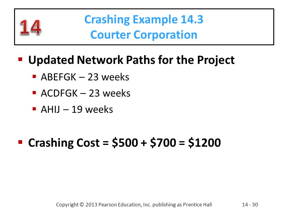 Crashing Example 14.3 Courter Corporation