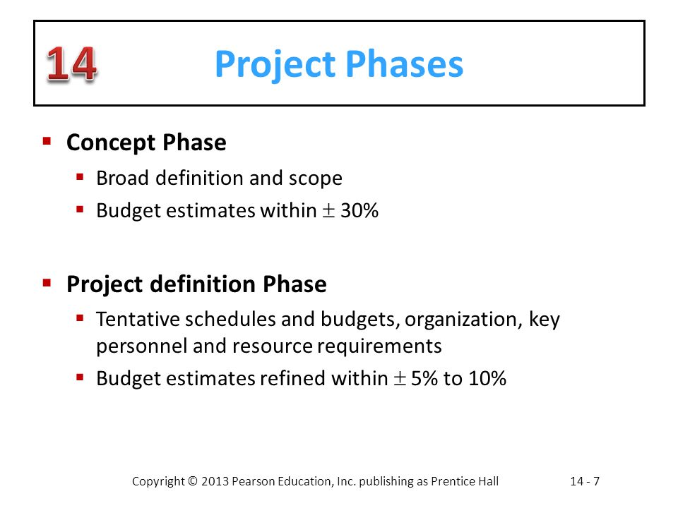 Project Phases Concept Phase Project definition Phase