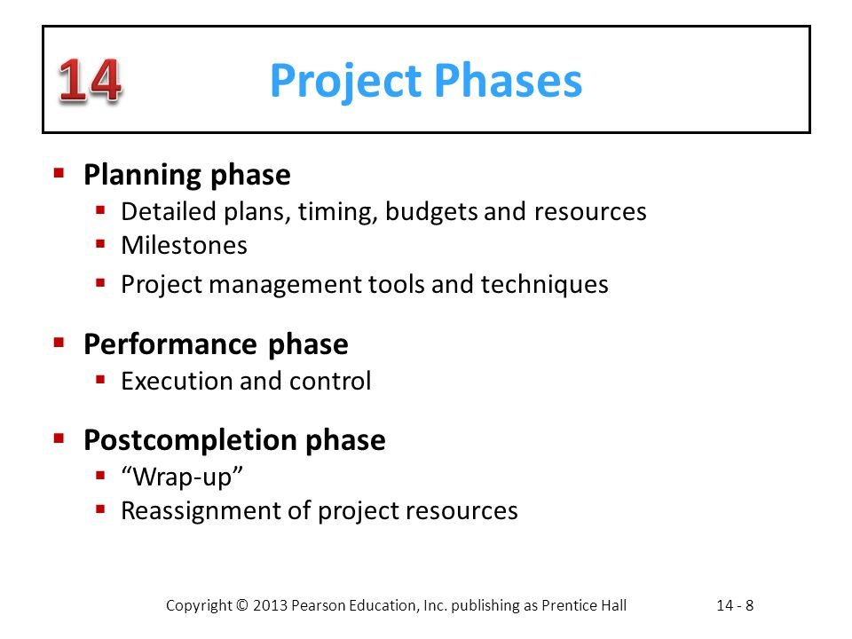 Project Phases Planning phase Performance phase Postcompletion phase