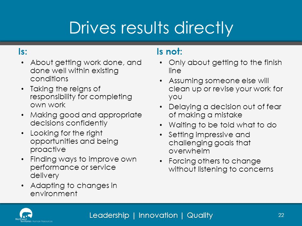 Drives results directly