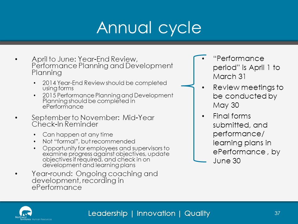 Annual cycle Performance period is April 1 to March 31