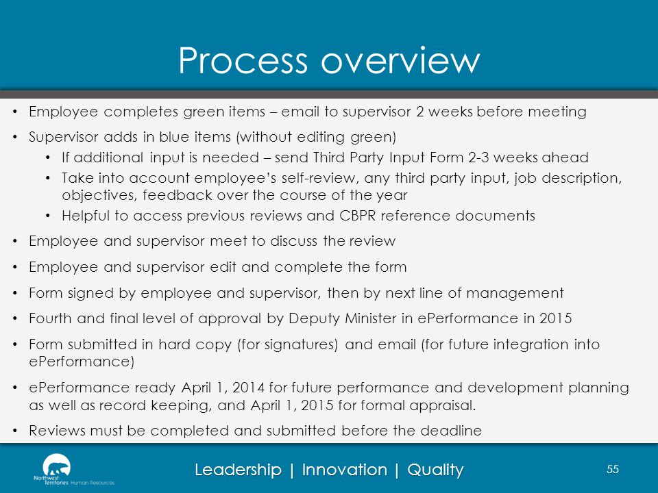 Process overview Employee completes green items –  to supervisor 2 weeks before meeting. Supervisor adds in blue items (without editing green)