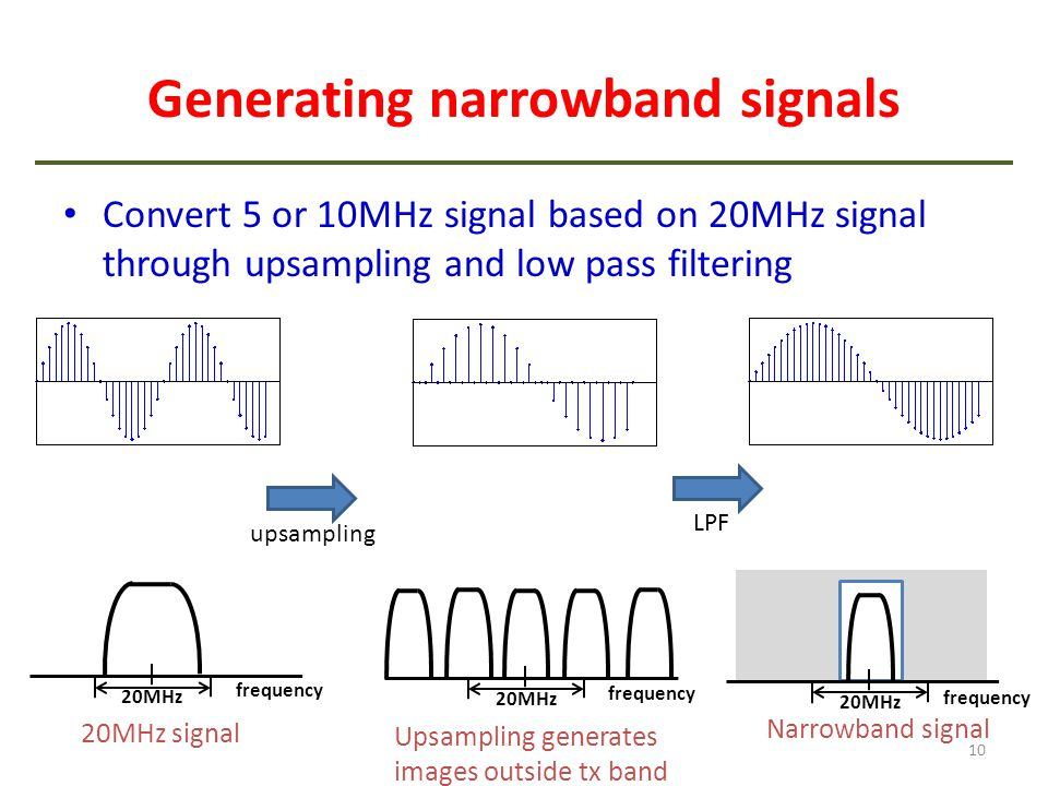 Generating narrowband signals