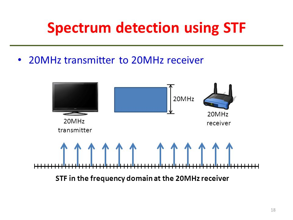 Spectrum detection using STF