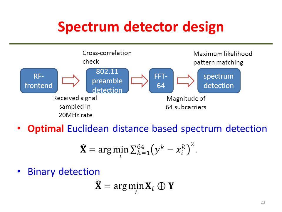 Spectrum detector design