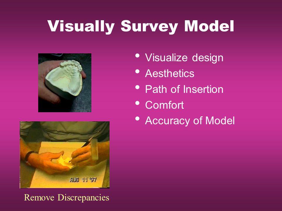 Visually Survey Model Visualize design Aesthetics Path of Insertion